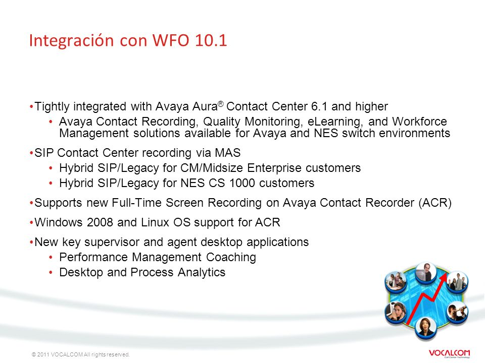 Integración con WFO 10.1Tightly integrated with Avaya Aura® Contact Center 6.1 and higher.