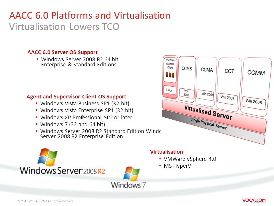 AACC 6.0 Platforms and Virtualisation Virtualisation Lowers TCO