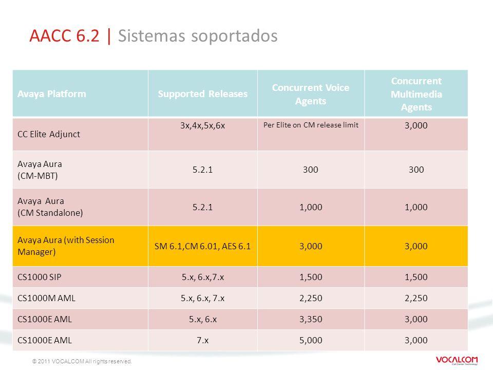 AACC 6.2 | Sistemas soportados