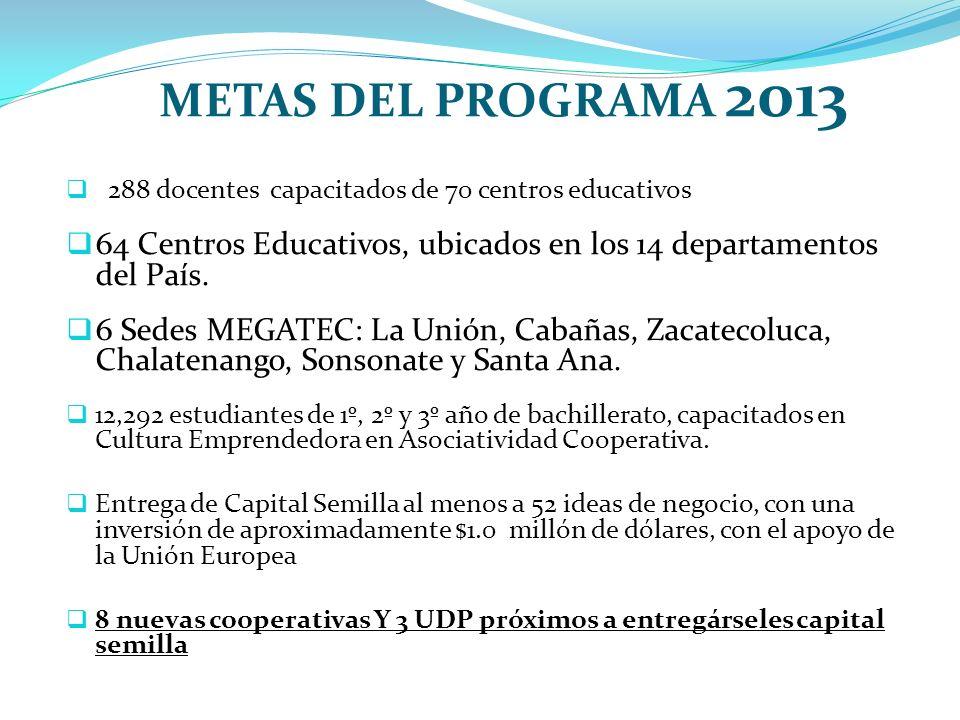 METAS DEL PROGRAMA 2013 288 docentes capacitados de 70 centros educativos. 64 Centros Educativos, ubicados en los 14 departamentos del País.