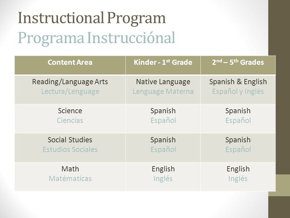 Instructional Program Programa Instrucciónal