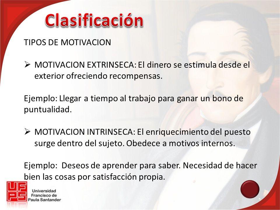 Clasificación TIPOS DE MOTIVACION