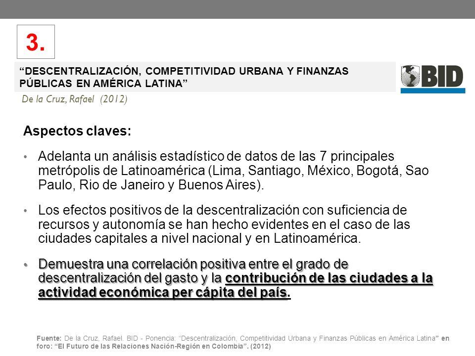 3. DESCENTRALIZACIÓN, COMPETITIVIDAD URBANA Y FINANZAS PÚBLICAS EN AMÉRICA LATINA De la Cruz, Rafael (2012)