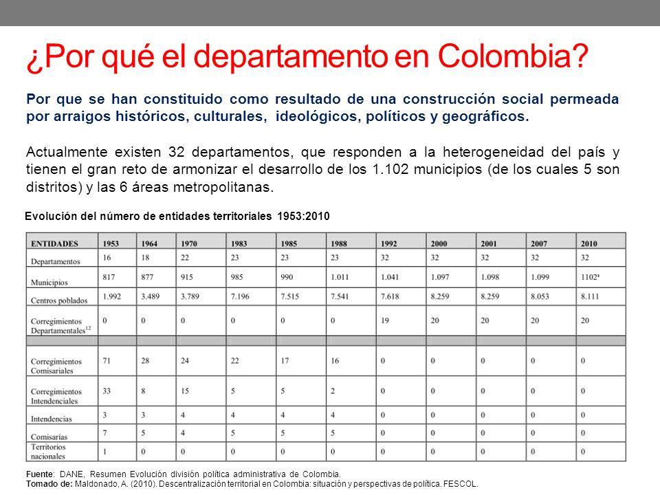 ¿Por qué el departamento en Colombia