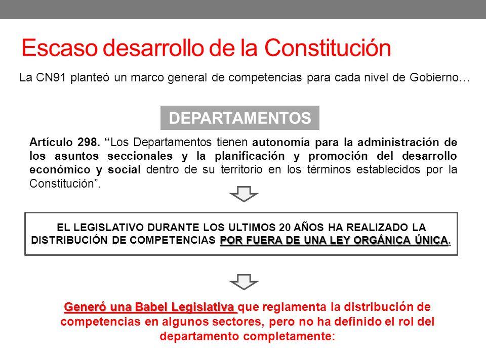 Escaso desarrollo de la Constitución