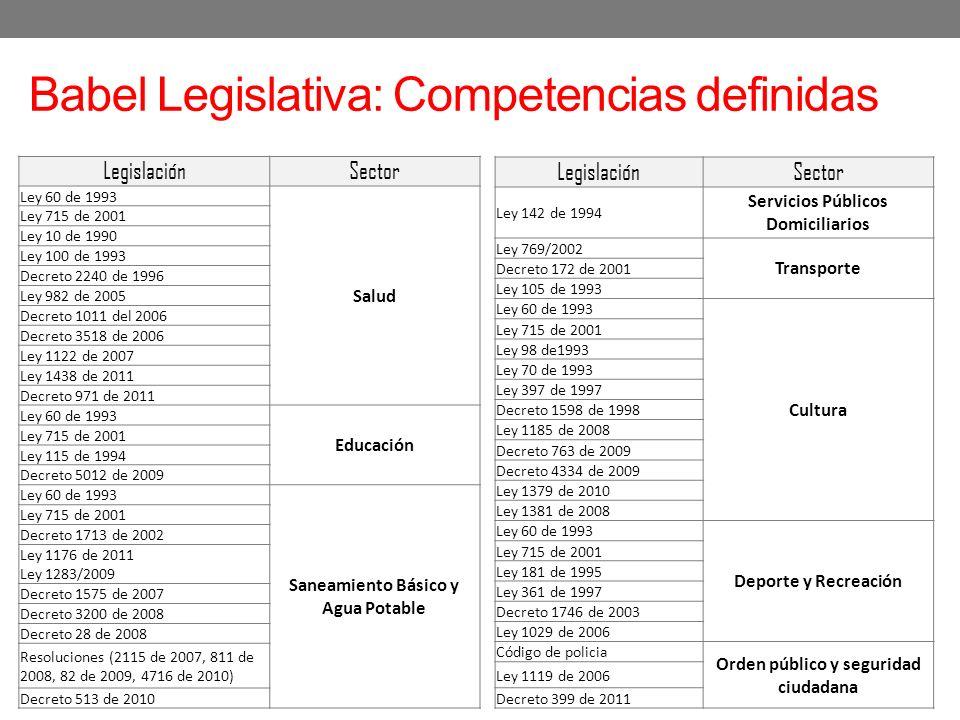 Babel Legislativa: Competencias definidas