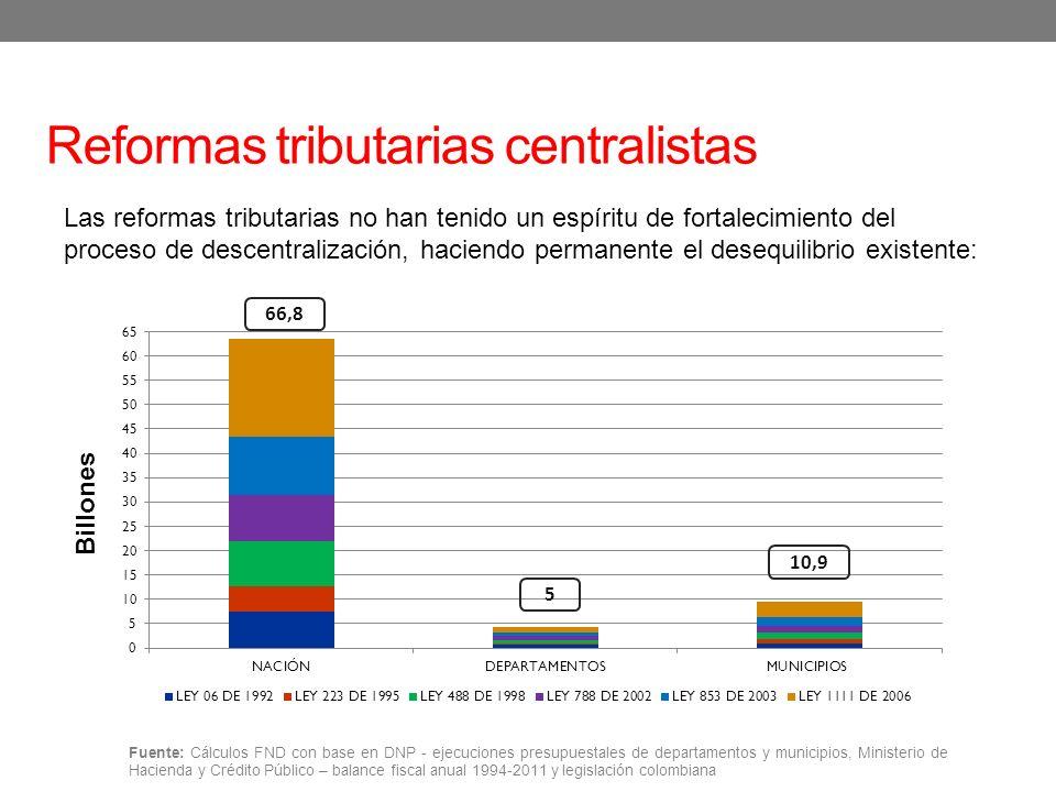 Reformas tributarias centralistas