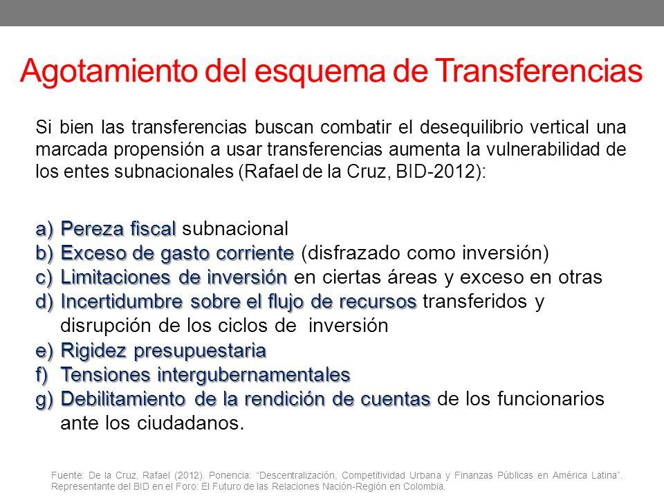 Agotamiento del esquema de Transferencias
