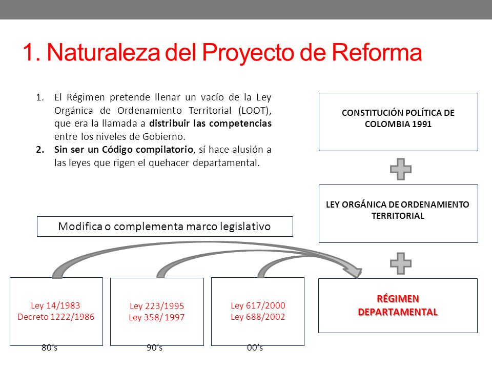 1. Naturaleza del Proyecto de Reforma