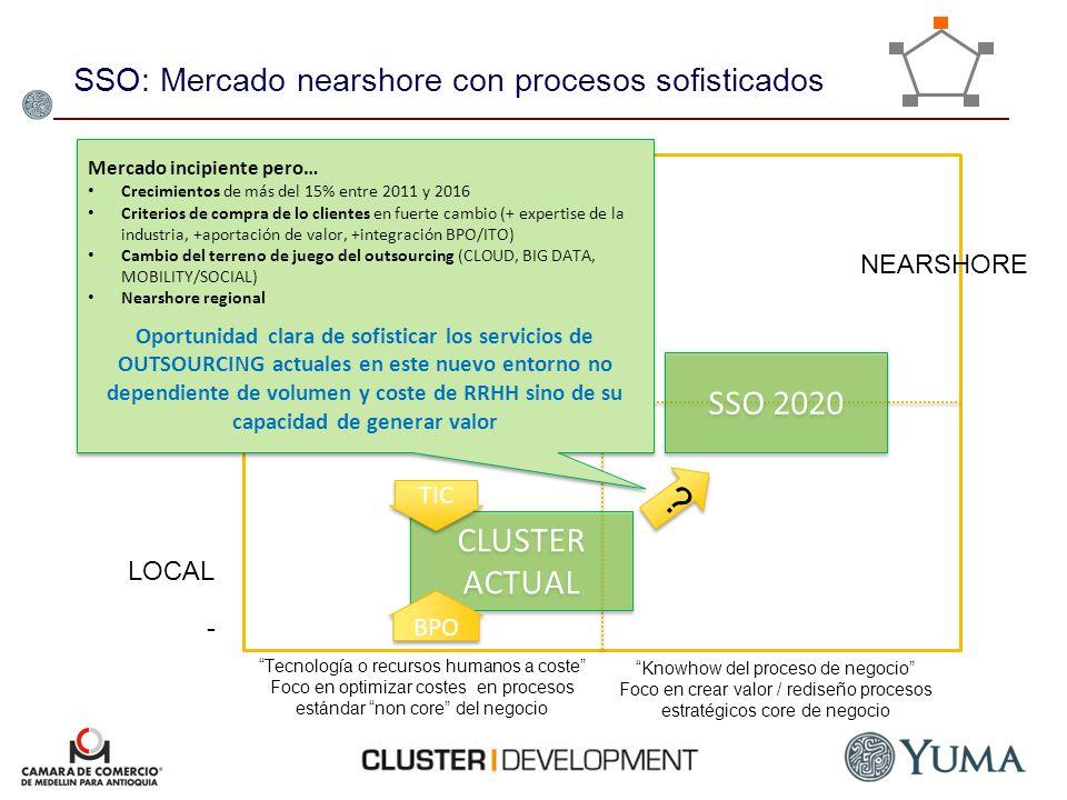 SSO: Mercado nearshore con procesos sofisticados