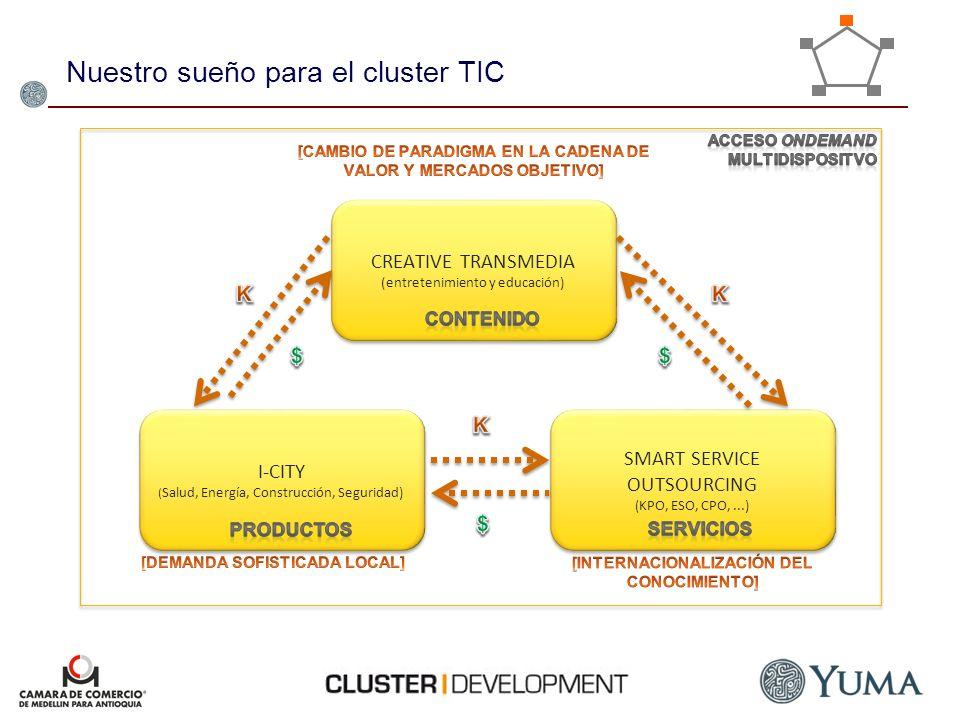 Nuestro sueño para el cluster TIC