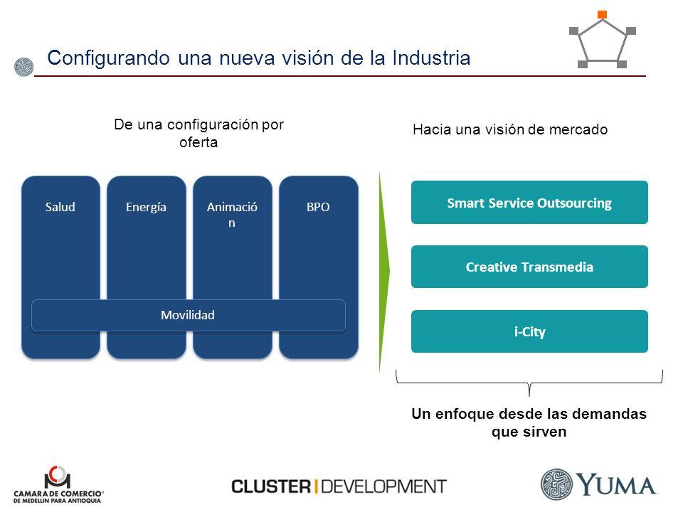 Smart Service Outsourcing Un enfoque desde las demandas que sirven