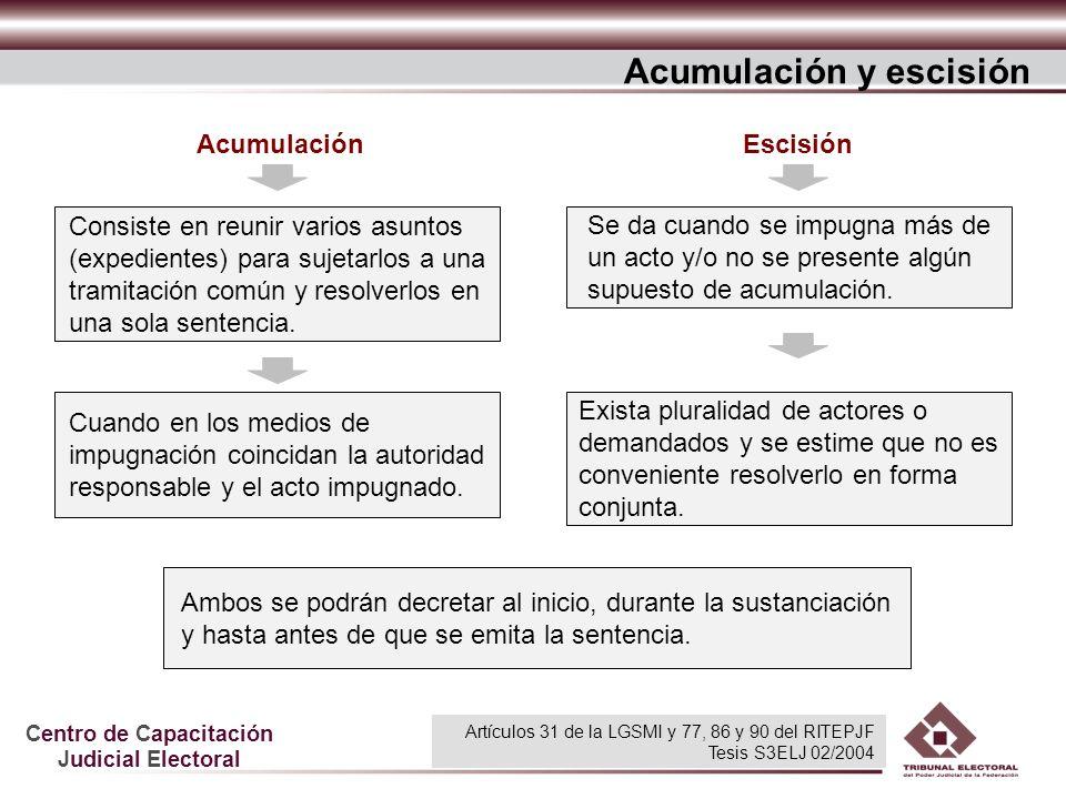 Acumulación y escisión