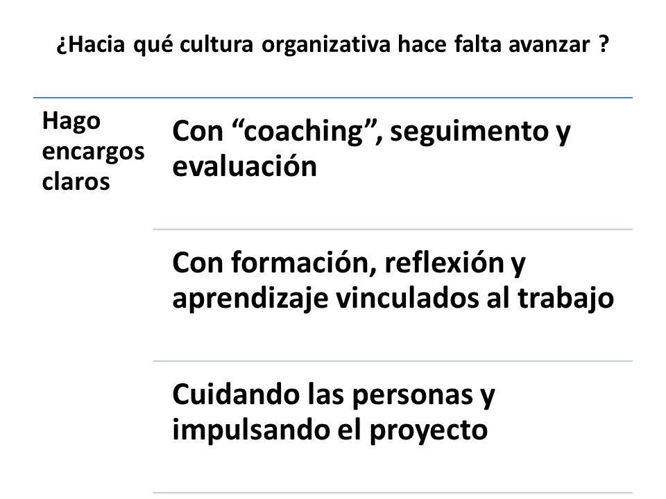¿Hacia qué cultura organizativa hace falta avanzar