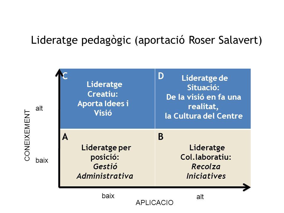 Lideratge pedagògic (aportació Roser Salavert)