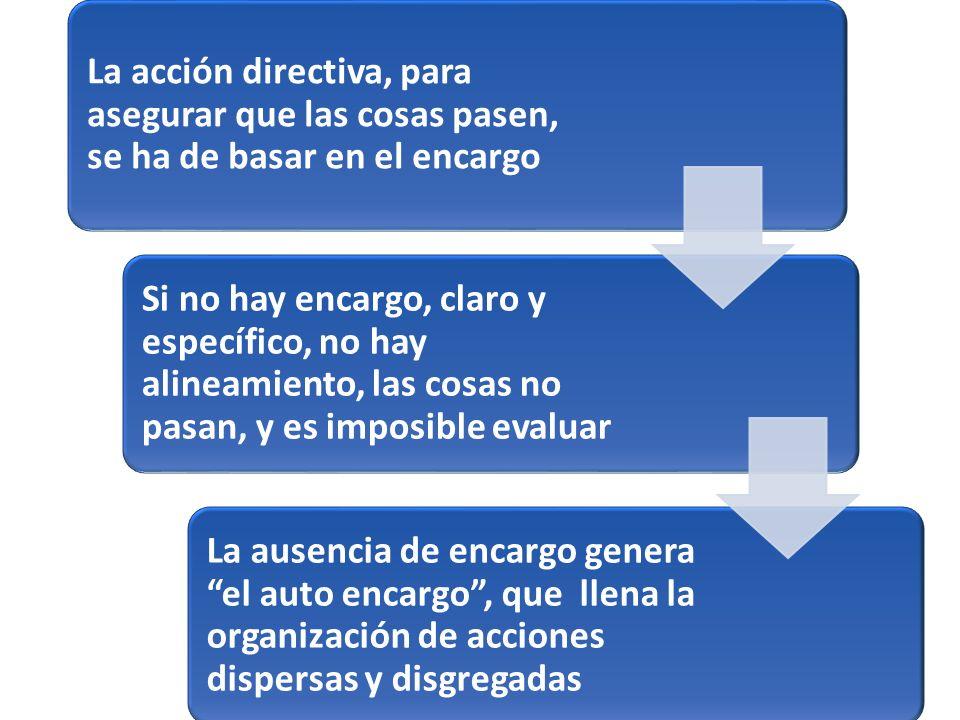 La acción directiva, para asegurar que las cosas pasen, se ha de basar en el encargo