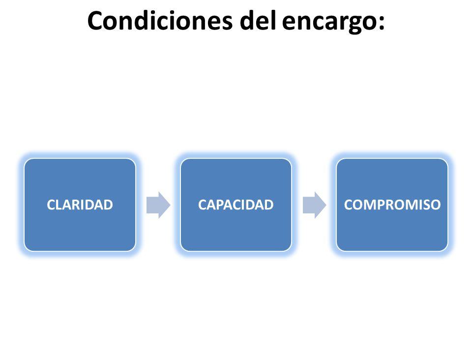 Condiciones del encargo: