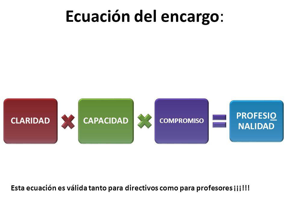 Ecuación del encargo: PROFESIONALIDAD CLARIDAD CAPACIDAD