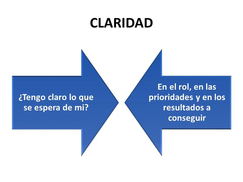 CLARIDAD En el rol, en las prioridades y en los resultados a conseguir