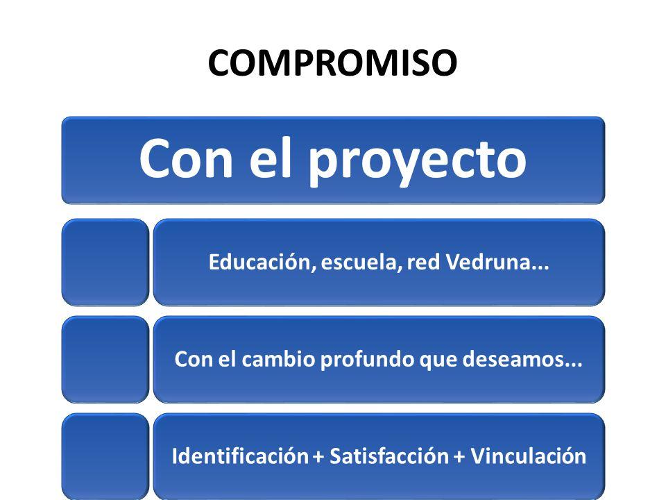 Con el proyecto COMPROMISO Educación, escuela, red Vedruna...