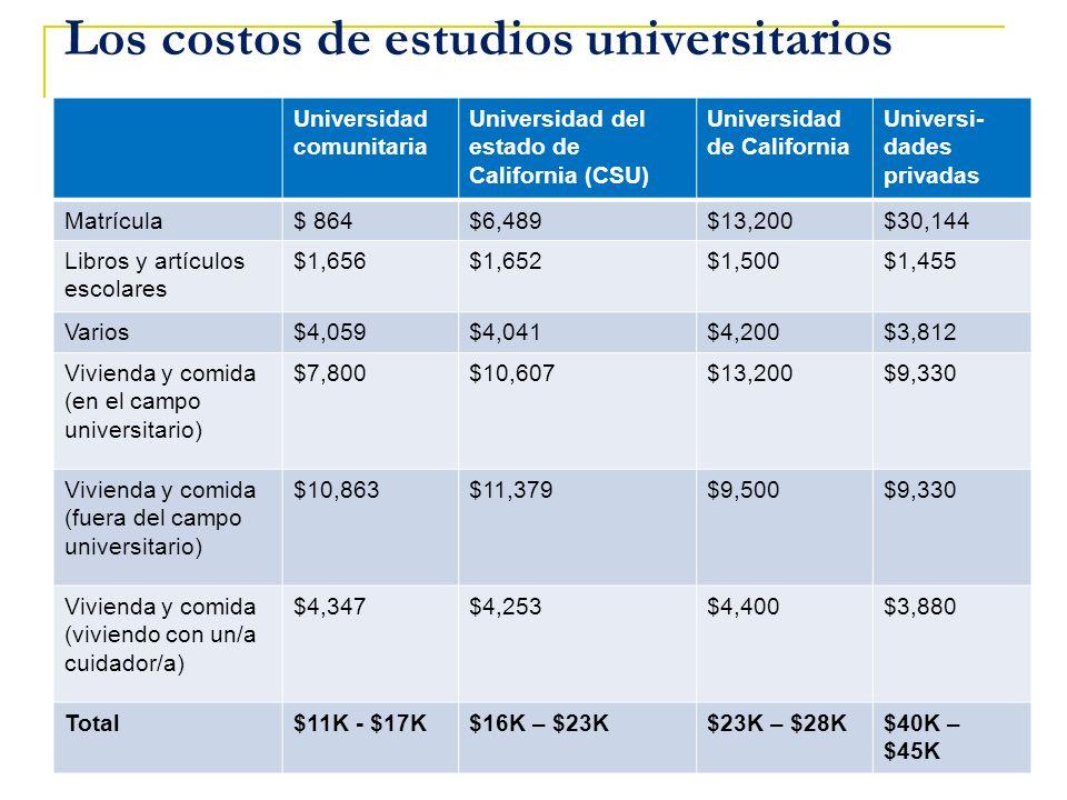 Los costos de estudios universitarios