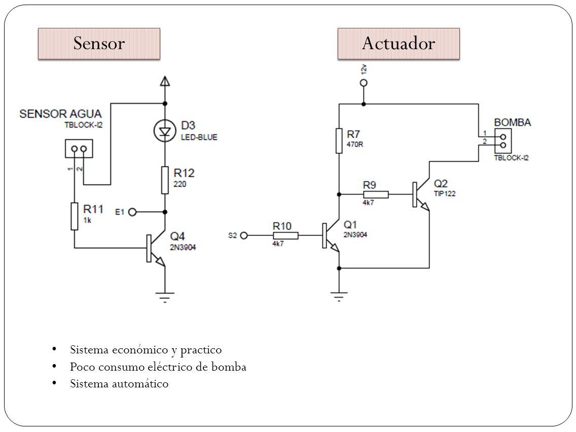 Sensor Actuador Sistema económico y practico