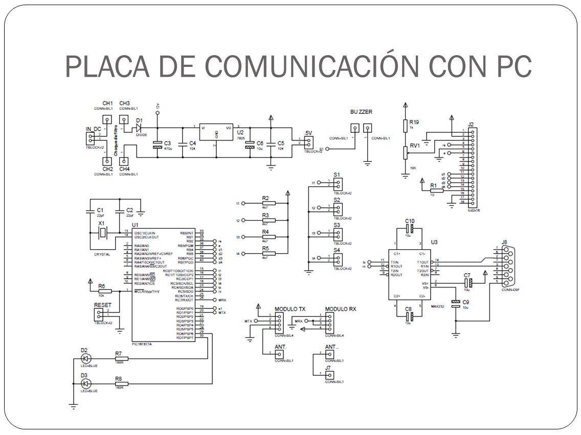 PLACA DE COMUNICACIÓN CON PC