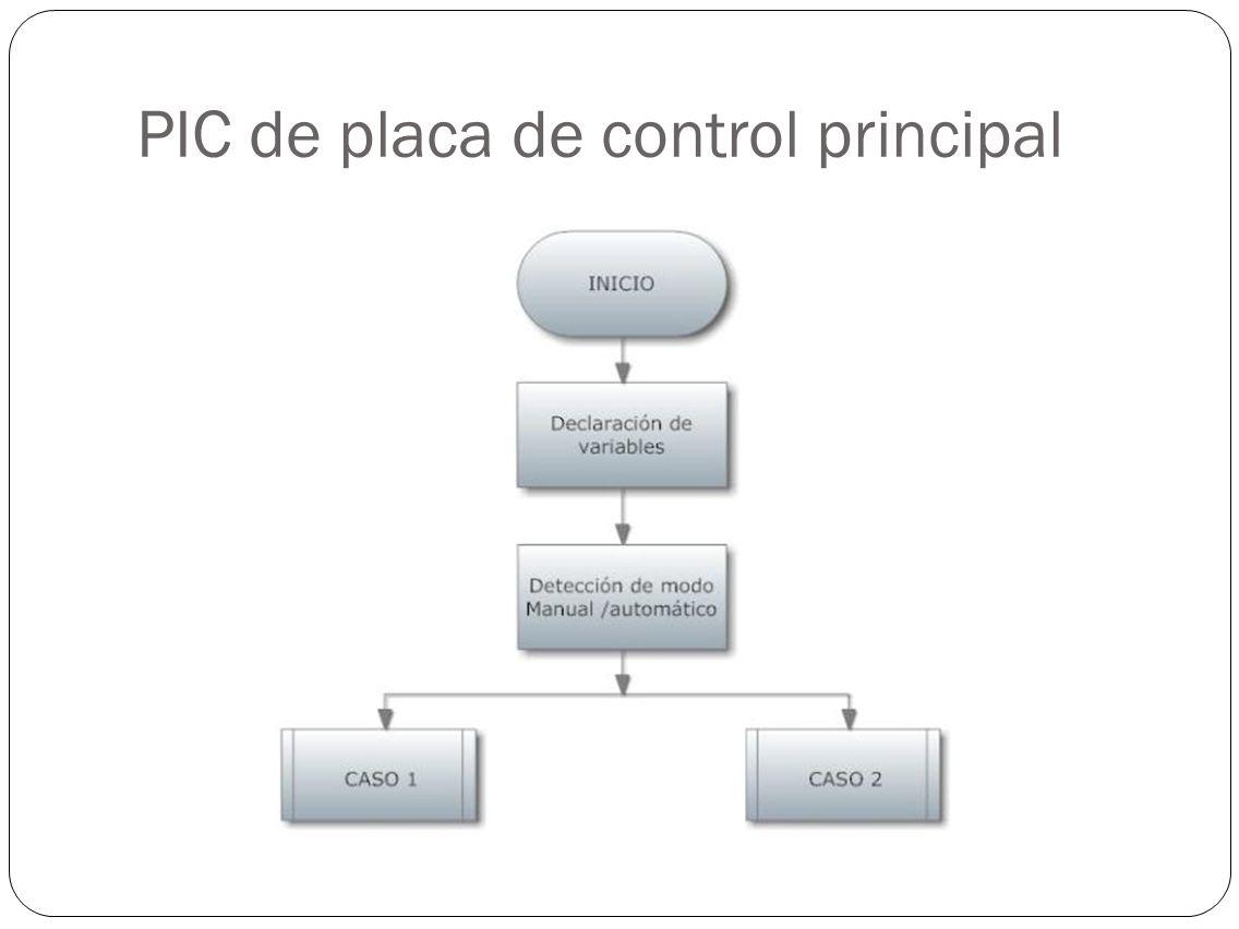 PIC de placa de control principal