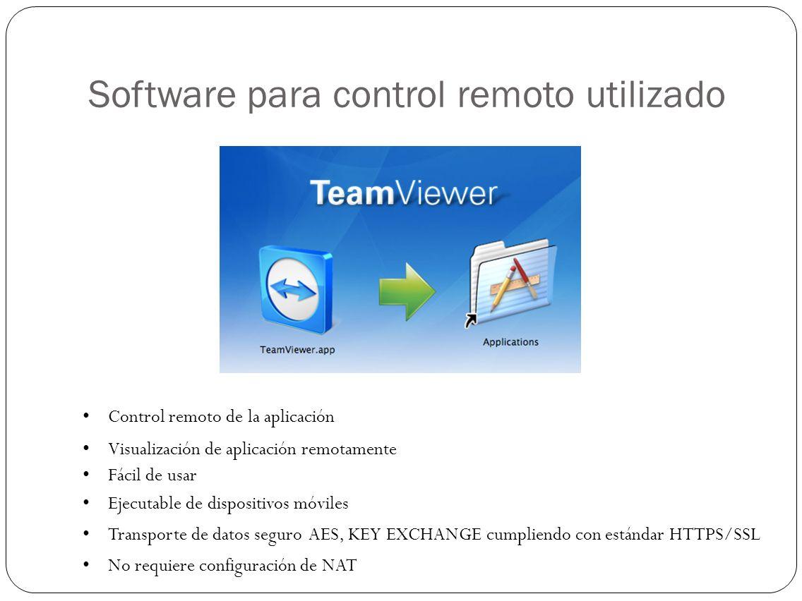 Software para control remoto utilizado
