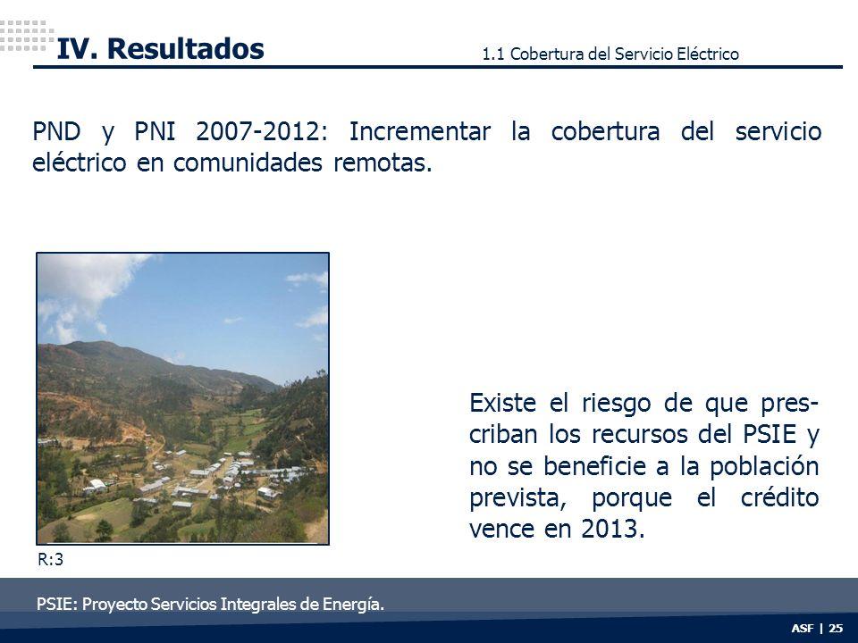 IV. Resultados 1.1 Cobertura del Servicio Eléctrico. PND y PNI 2007-2012: Incrementar la cobertura del servicio eléctrico en comunidades remotas.