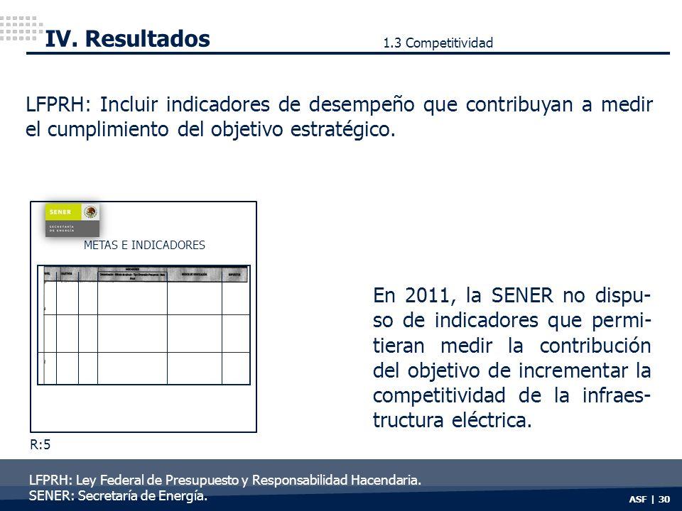 IV. Resultados 1.3 Competitividad. LFPRH: Incluir indicadores de desempeño que contribuyan a medir el cumplimiento del objetivo estratégico.