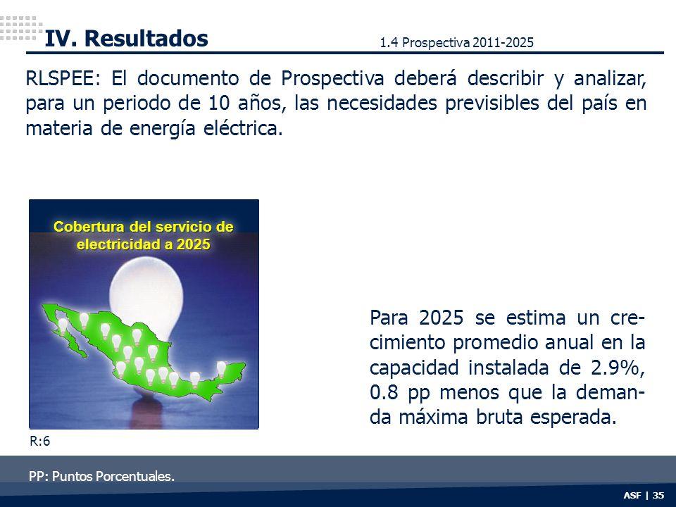 Cobertura del servicio de electricidad a 2025
