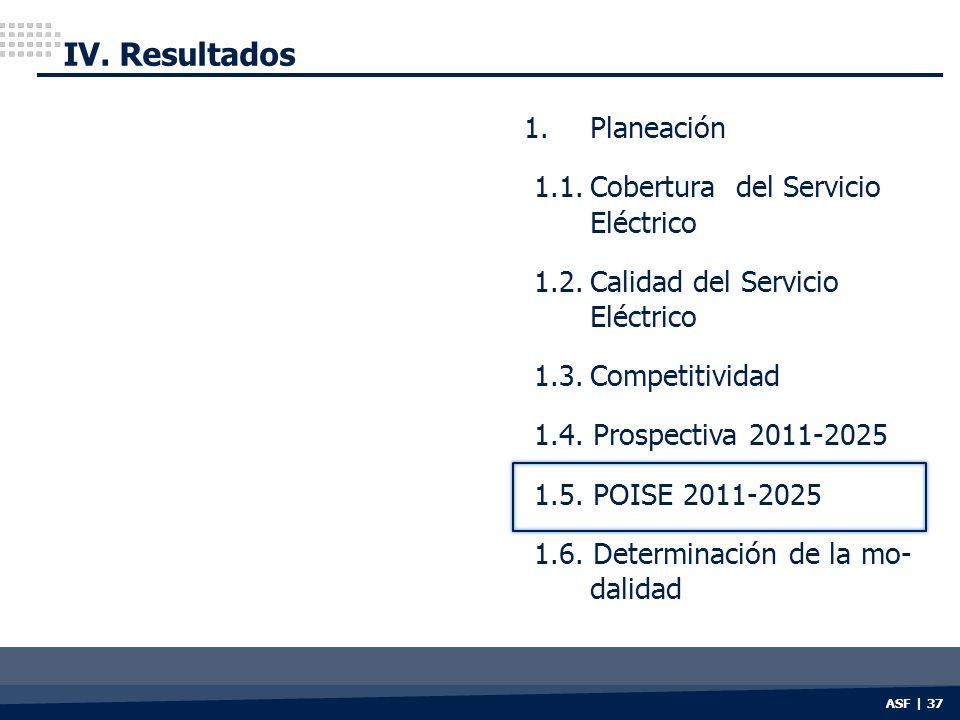 IV. Resultados 1. Planeación 1.1. Cobertura del Servicio Eléctrico