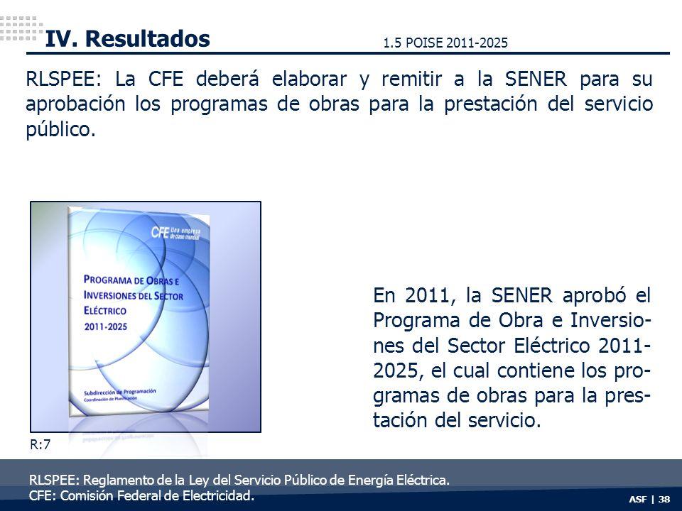 IV. Resultados 1.5 POISE 2011-2025.