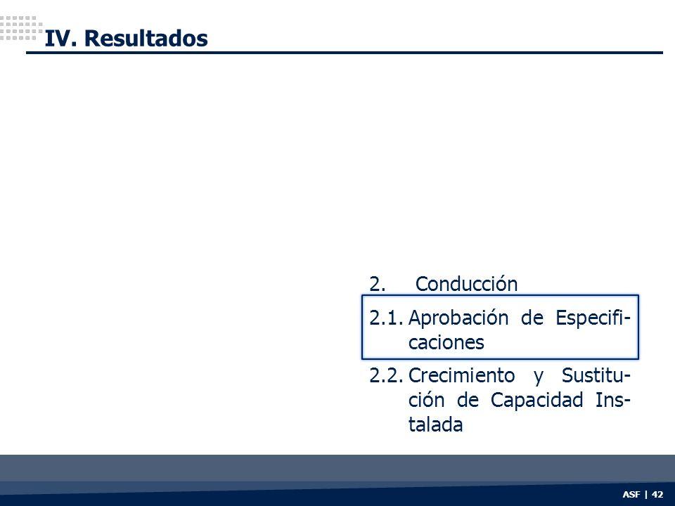 IV. Resultados 2. Conducción 2.1. Aprobación de Especifi- caciones