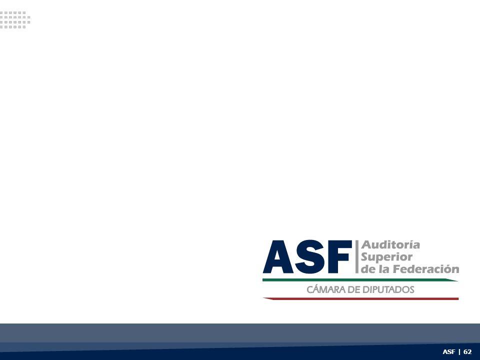 ASF | 62