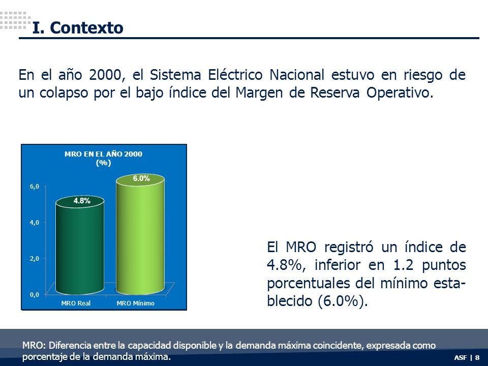 I. Contexto En el año 2000, el Sistema Eléctrico Nacional estuvo en riesgo de un colapso por el bajo índice del Margen de Reserva Operativo.
