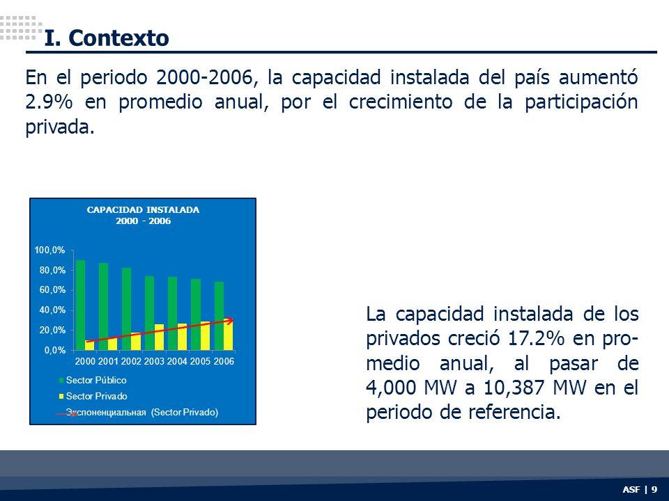 I. Contexto En el periodo 2000-2006, la capacidad instalada del país aumentó 2.9% en promedio anual, por el crecimiento de la participación privada.
