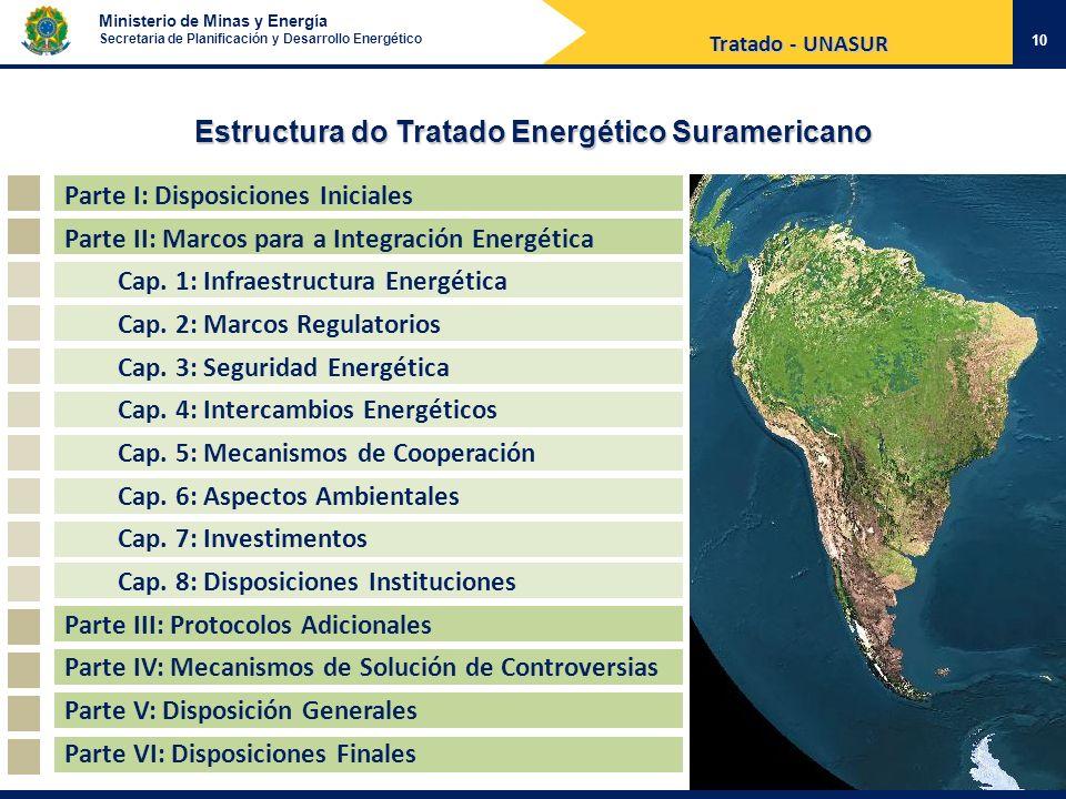 Estructura do Tratado Energético Suramericano