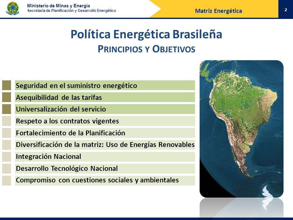 Política Energética Brasileña Principios y Objetivos