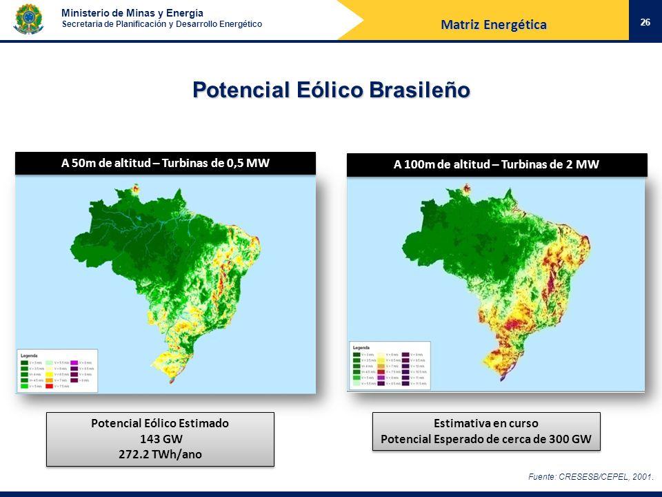 Potencial Eólico Brasileño