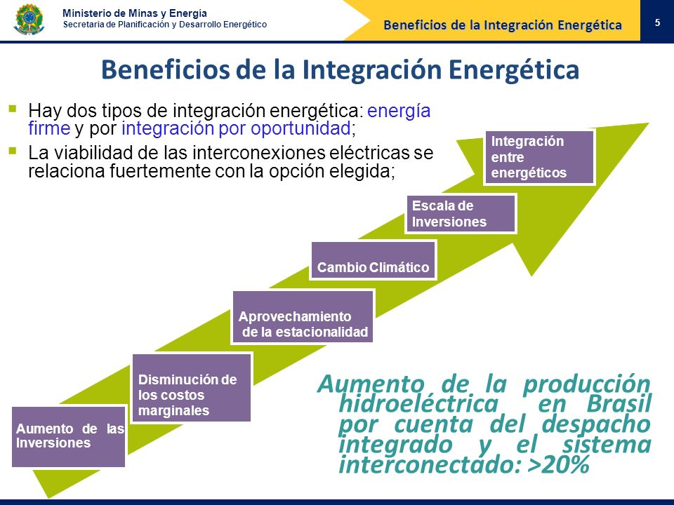Beneficios de la Integración Energética