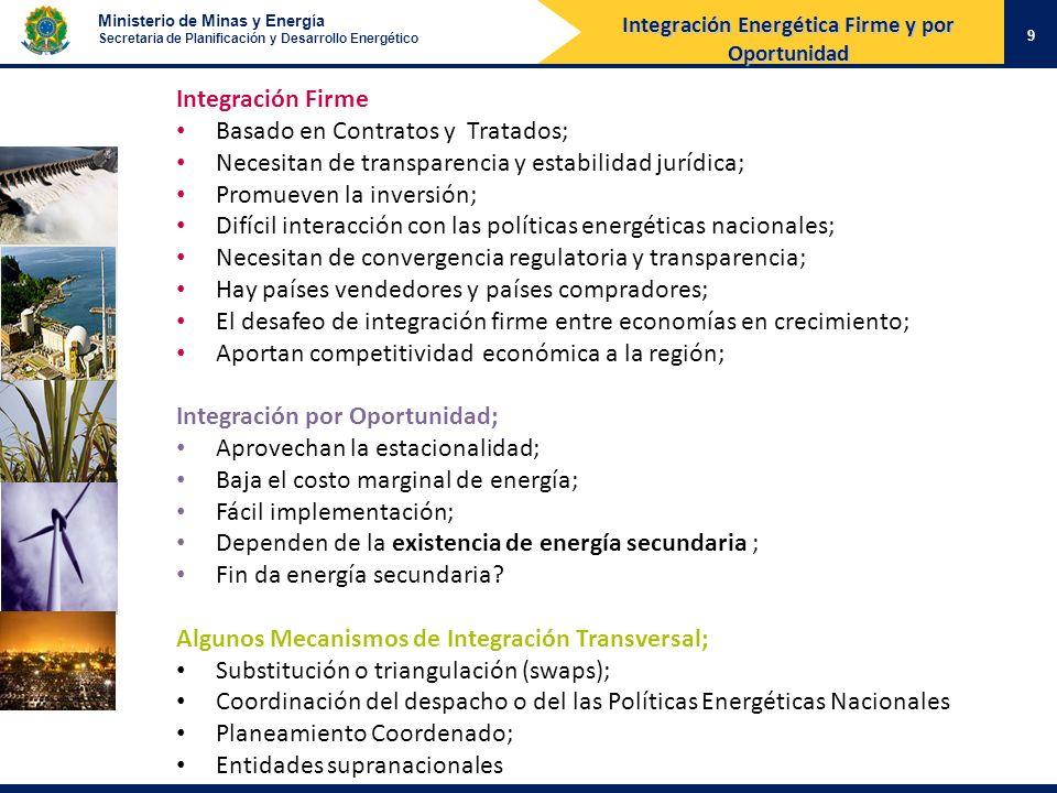 Integración Energética Firme y por Oportunidad