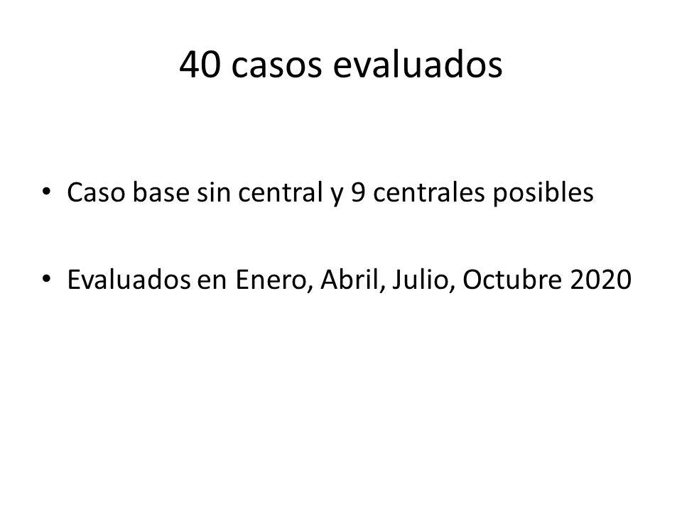 40 casos evaluados Caso base sin central y 9 centrales posibles