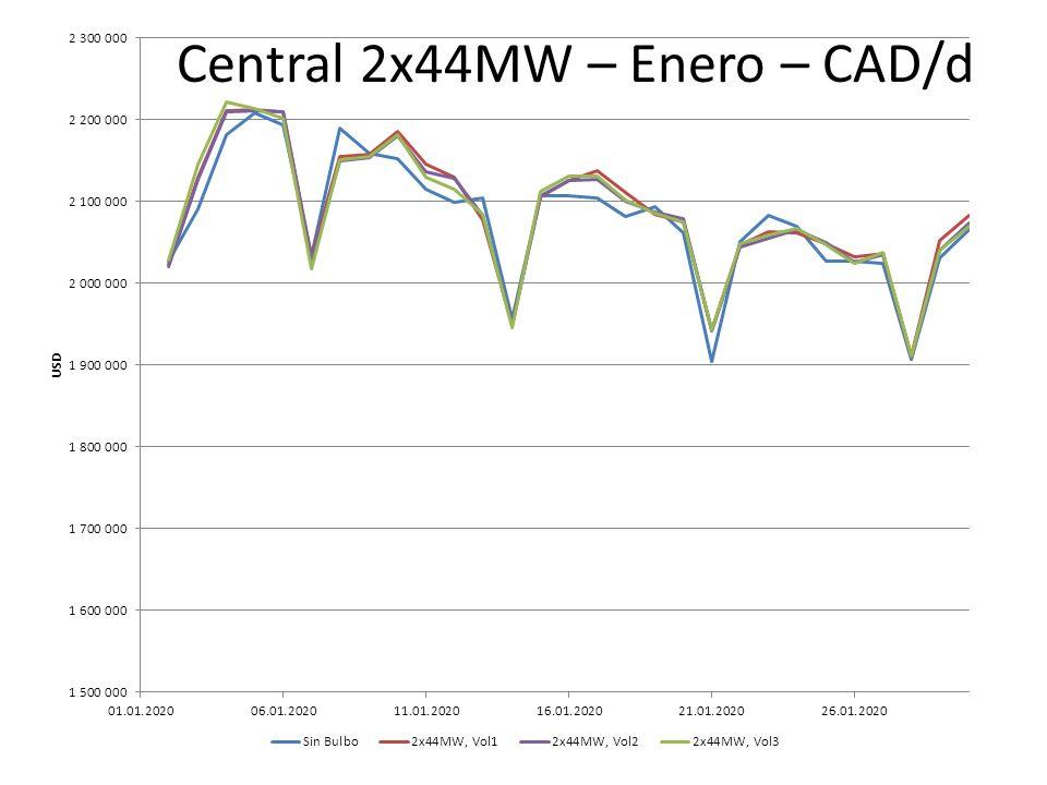 Central 2x44MW – Enero – CAD/d