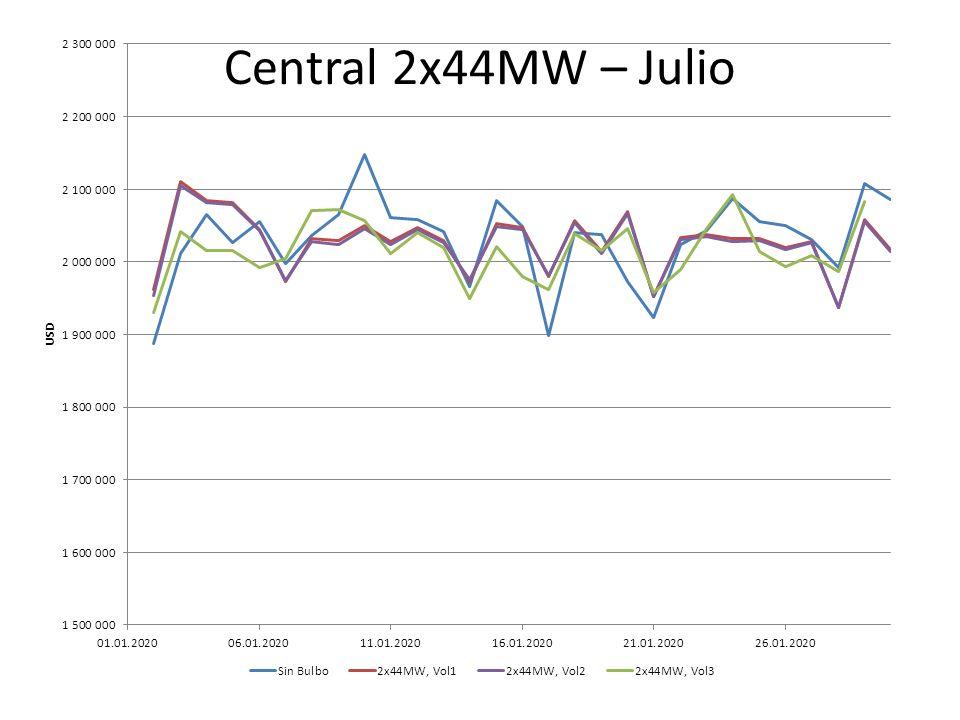Central 2x44MW – Julio