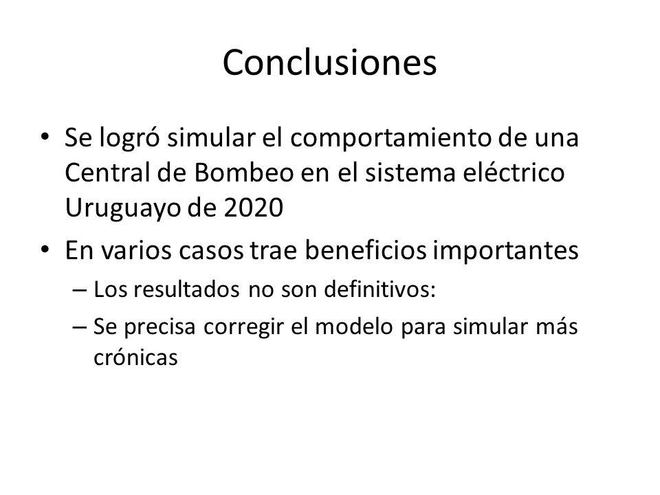 Conclusiones Se logró simular el comportamiento de una Central de Bombeo en el sistema eléctrico Uruguayo de 2020.