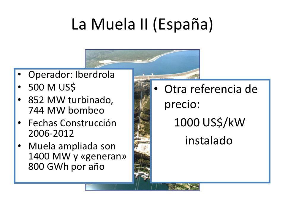 La Muela II (España) Otra referencia de precio: 1000 US$/kW instalado