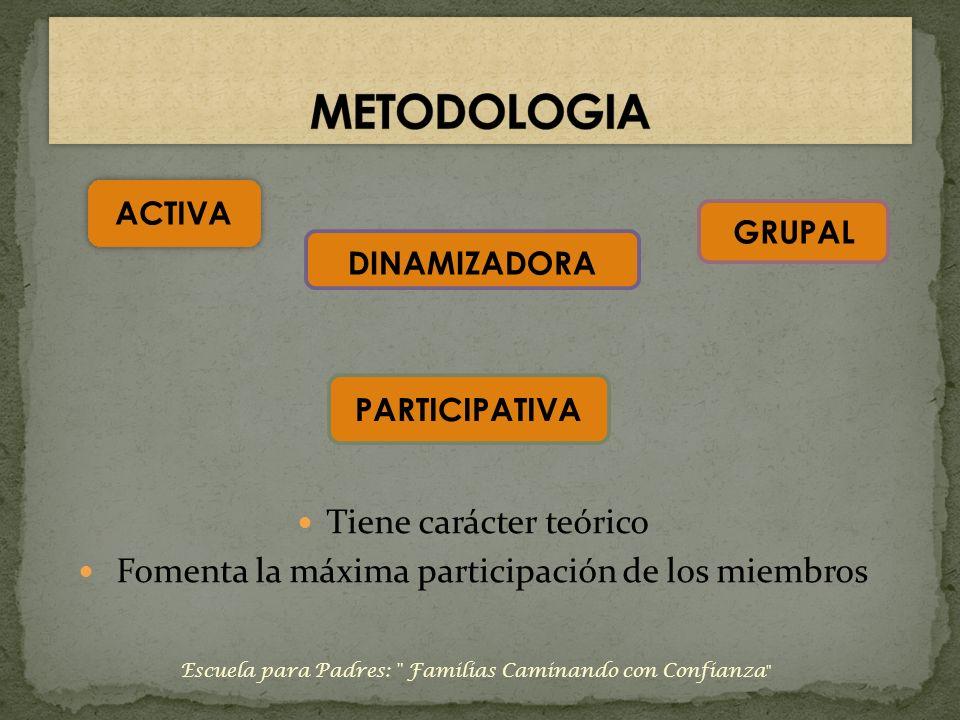 METODOLOGIA Tiene carácter teórico