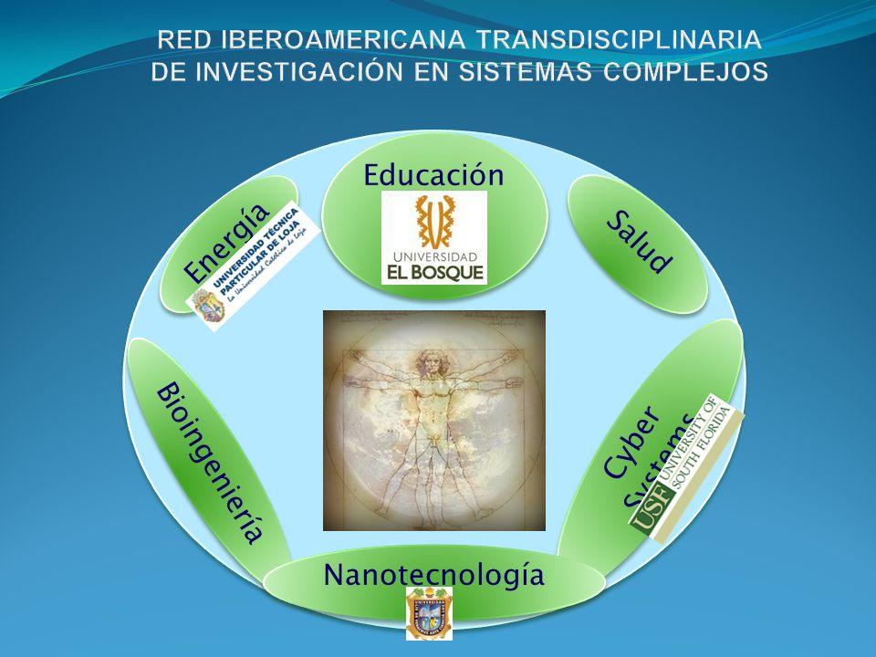 Educación Energía Salud Cyber Systems Bioingeniería Nanotecnología